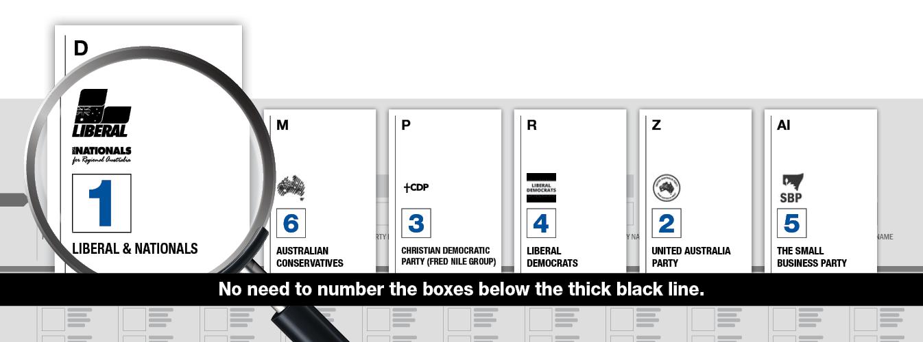 Coalition Senate Voting Information | Liberal Party of Australia